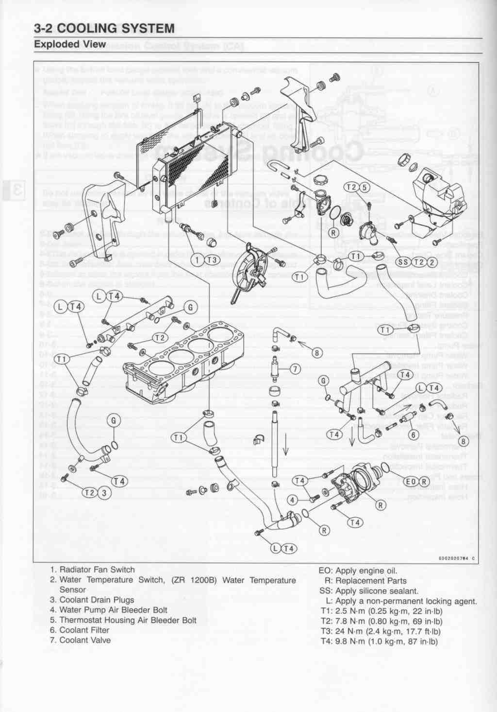 WRG-6653] Lb7 Engine Diagram Coolant System