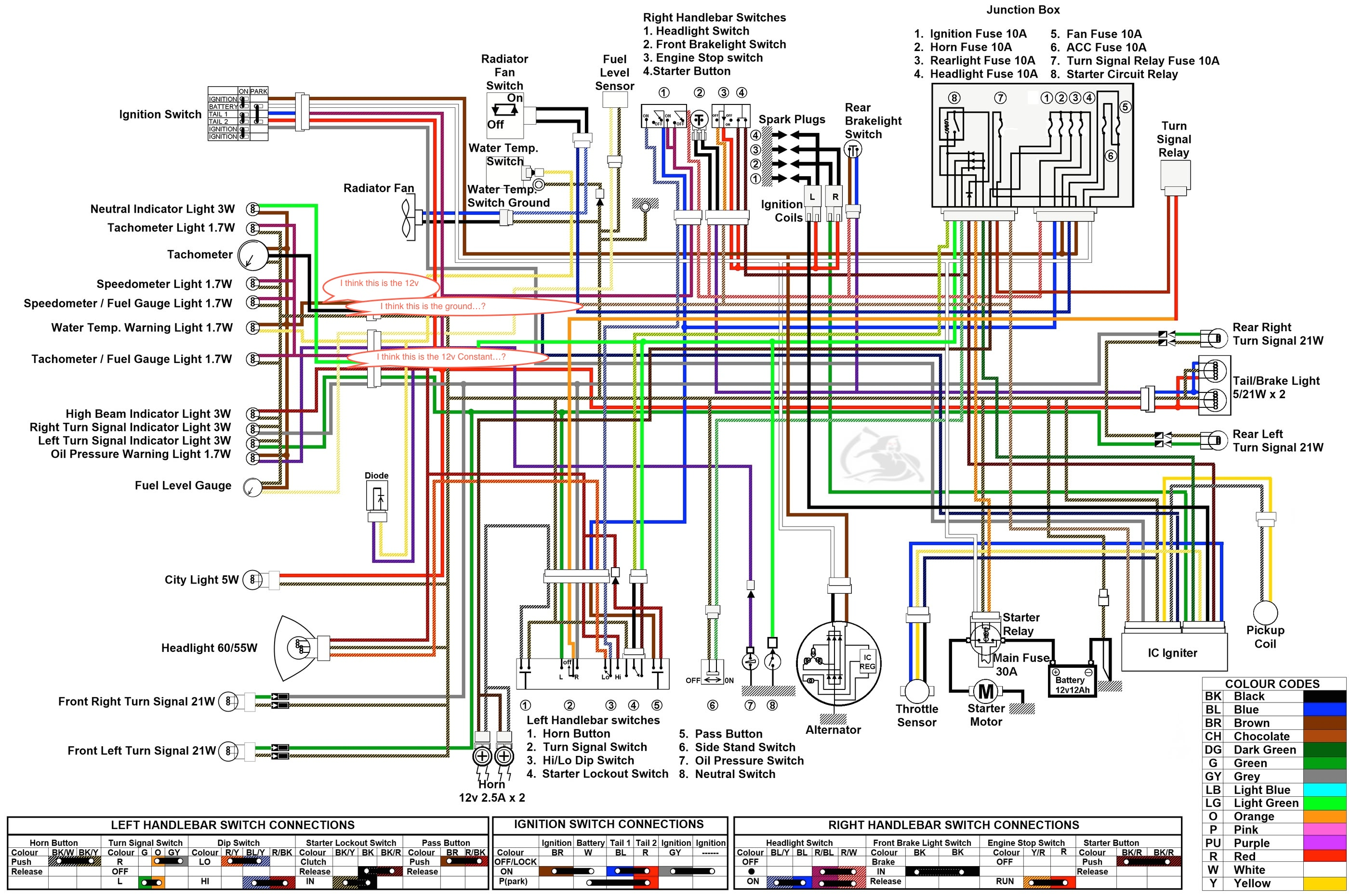 DIAGRAM] Kawasaki Zrx Wiring Diagram FULL Version HD Quality ... on
