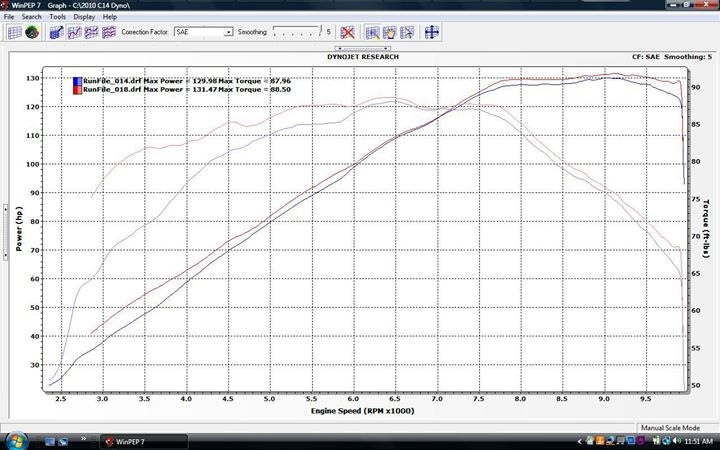 Woolich Racing Tuning Software