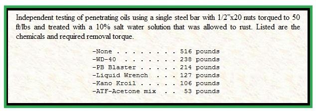 Name:  Penetrating Oil Comparison.jpg Views: 699 Size:  61.8 KB