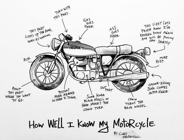 Name:  How well I know my motorcycle.jpg Views: 732 Size:  64.5 KB